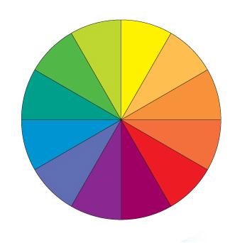 Wzorniki kolorów farb